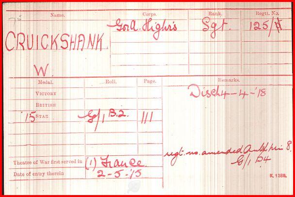 Medal card for Cruickshank